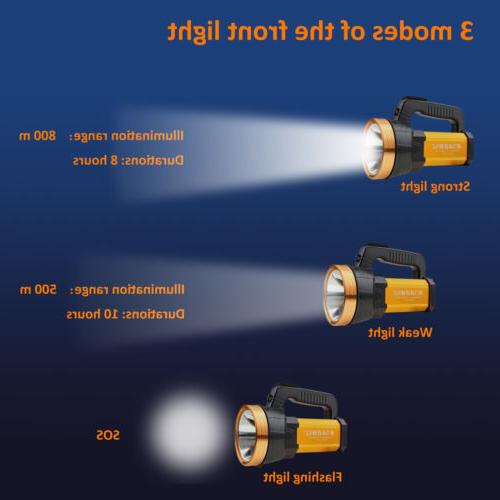Bright Searchlight Rechargeable Handheld Spotlight Frame