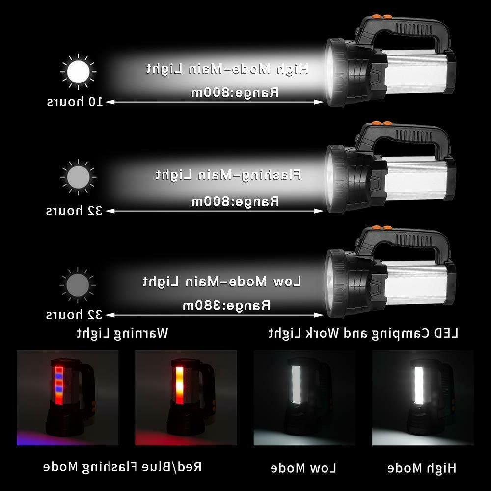Rechargeable Held Large lumens