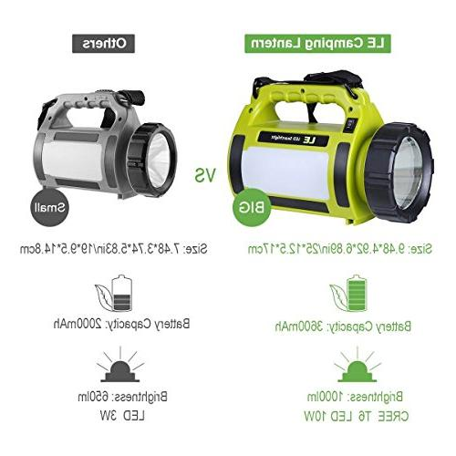 LE 1000lm 3 Modes Outdoor Light Hiking, Emergency More