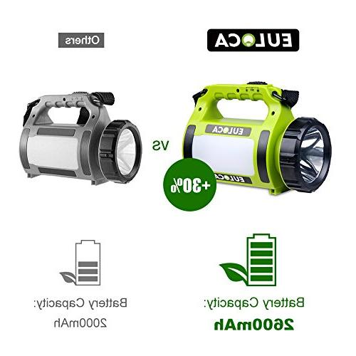 EULOCA Rechargeable Spotlight, Camping Bank, Torch, LED Searchlight USB Cable, for Emergency