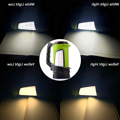 Smiling Rechargeable LED Flashlight, 10 Modes Multifunction LED Torch, USB Shoulder Included